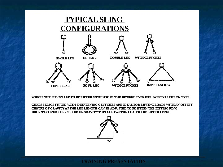 ___________________ TRAINING PRESENTATIONTYPICAL SLING CONFIGURATIONS SINGLE LEG ENDLESS DOUBLE LEG WITH CLUTCHES THREE LEGS FOUR LEG