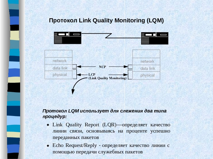 Протокол Link Quality Monitoring (LQM) physical datalink network LCP (Link. Quality. Monitoring) NCP Протокол