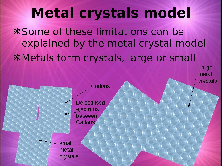 Metal crystals model Some of these limitations can be explained by the metal crystal model Metals