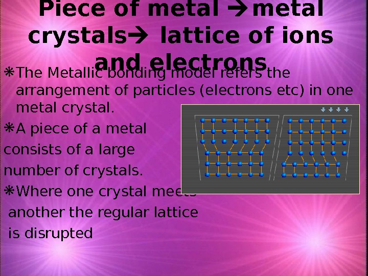 Piece of metal crystals  lattice of ions and electrons The Metallic bonding model refers the