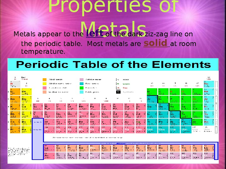 Properties of Metals appear to the left of the dark ziz-zag line on the periodic table.