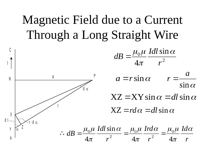 Magnetic Field due to a Current Through a Long Straight Wire. I C a.