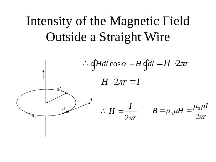 Intensity of the Magnetic Field Outside a Straight Wire. H H L dl H