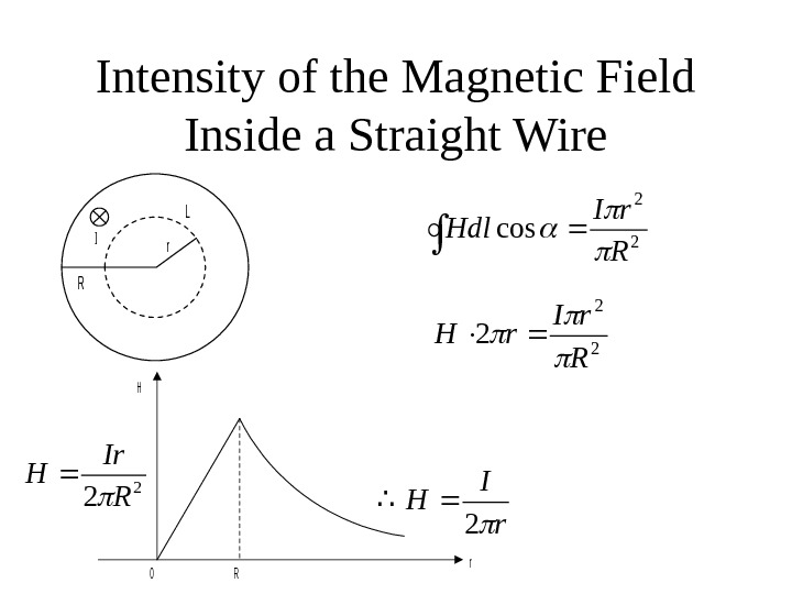 Intensity of the Magnetic Field Inside a Straight Wire. L R r. I 2