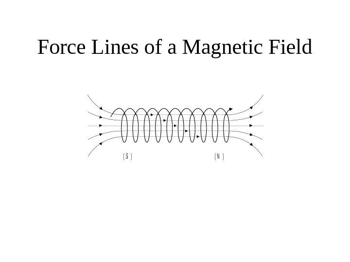 Force Lines of a Magnetic Field( S )( N )