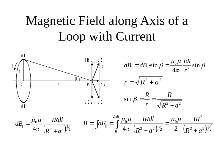 Magnetic Field along Axis of a Loop with Current. I R 0 a r