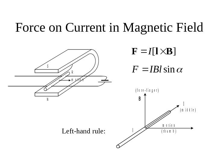 Force on Current in Magnetic Fieldm o t i o n S N R
