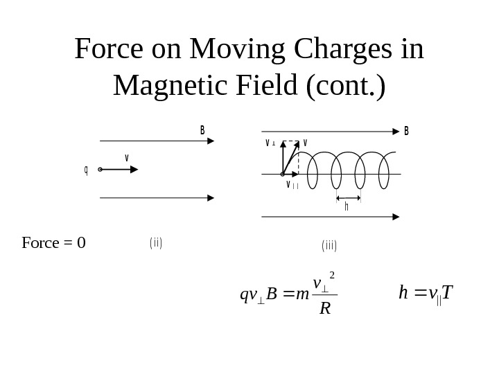 Force on Moving Charges in Magnetic Field (cont. )B ( i i ) v