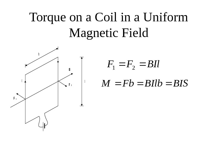 Torque on a Coil in a Uniform Magnetic Fieldb l B F 2 F