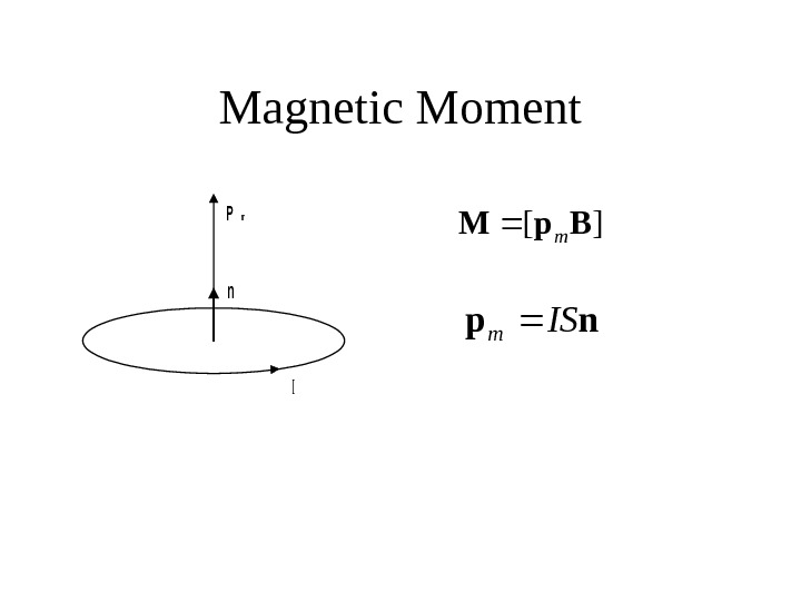 Magnetic Moment. Pm n I ][ Bp. M m np IS m