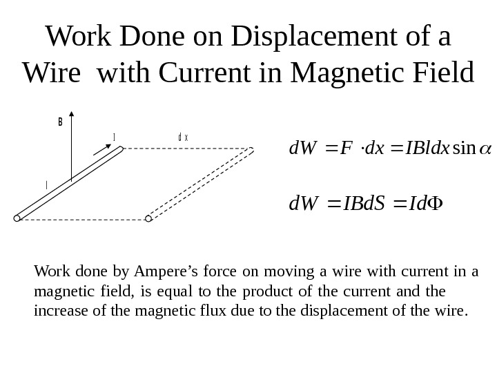 Work Done on Displacement of a Wire with Current in Magnetic Field. B l