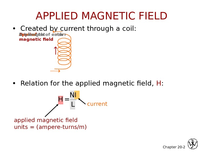 Chapter 20 - 2 •  Created by current through a coil: A pplied magnetic