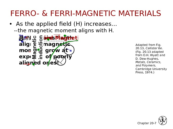 Chapter 20 - 7 •  As the applied field (H) increases. . . --the