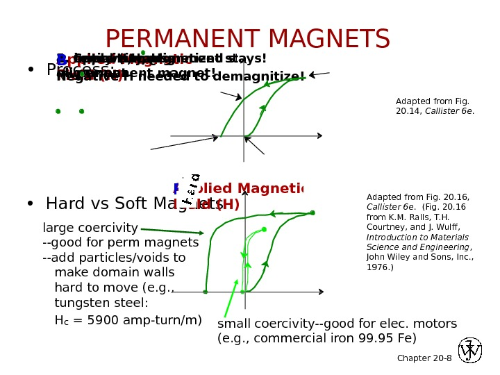 Chapter 20 -large coercivity --good for perm magnets --add particles/voids to make domain walls hard