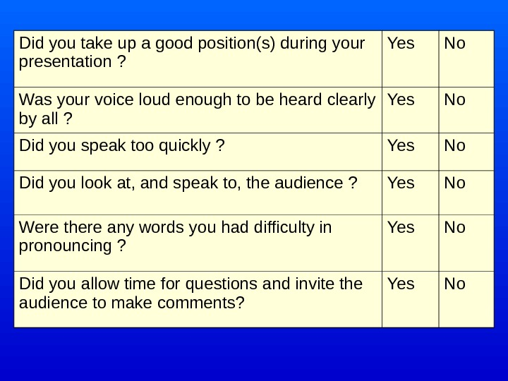 Did you take up a good position(s) during your presentation ? Yes No Was