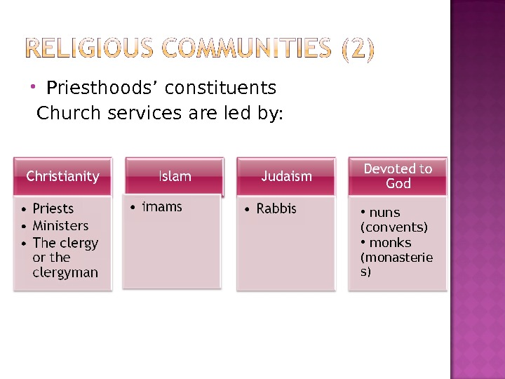 Priesthoods' constituents  Church services are led by:  •  nuns (convents) •