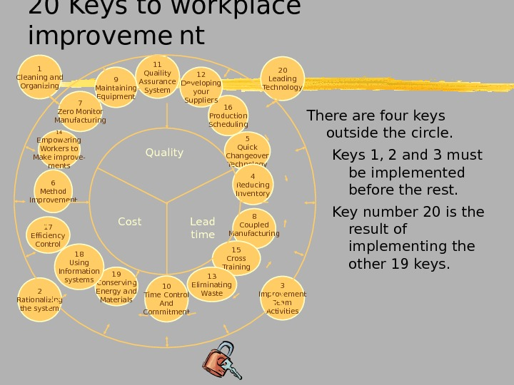 20 Keys to workplace improveme nt There are four keys outside the circle.  Keys 1,