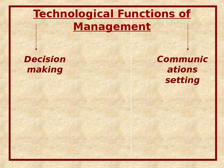 Technological Functions of Management Decision making Communic ations setting