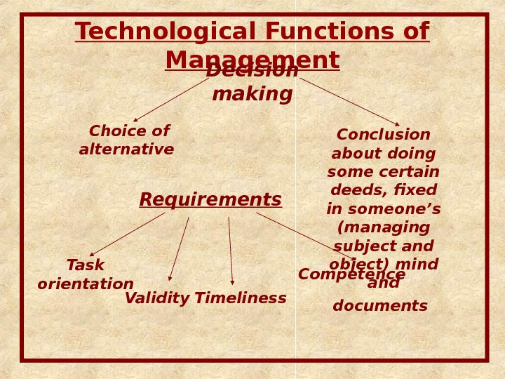 Technological Functions of Management Decision making Choice of alternative  Conclusion about doing some certain deeds,