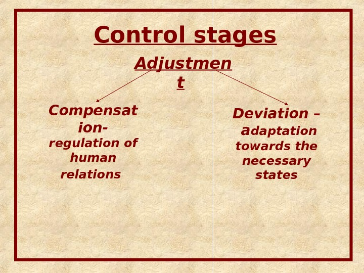 Control stages Adjustmen t  Compensat ion- regulation of human relations  Deviation –  a
