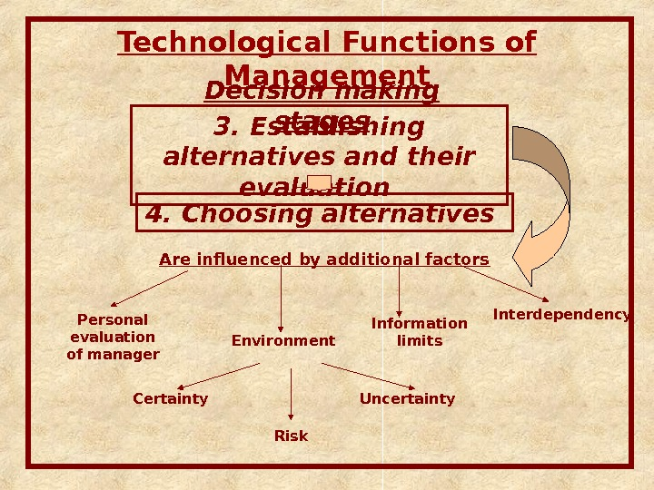 Technological Functions of Management Interdependency. Decision making stages 3.  Establishing alternatives and their evaluation