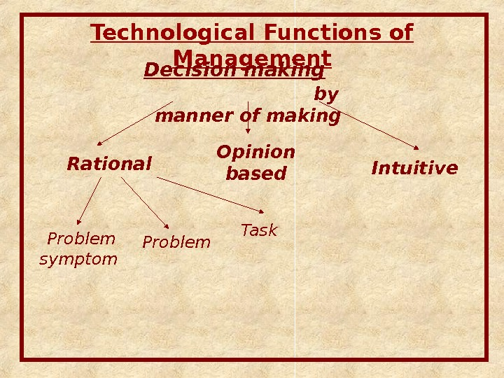 Technological Functions of Management Decision making      by manner of making Rational