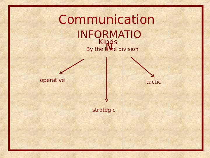 Communication  INFORMATIO NKinds By the time division operative tactic strategic