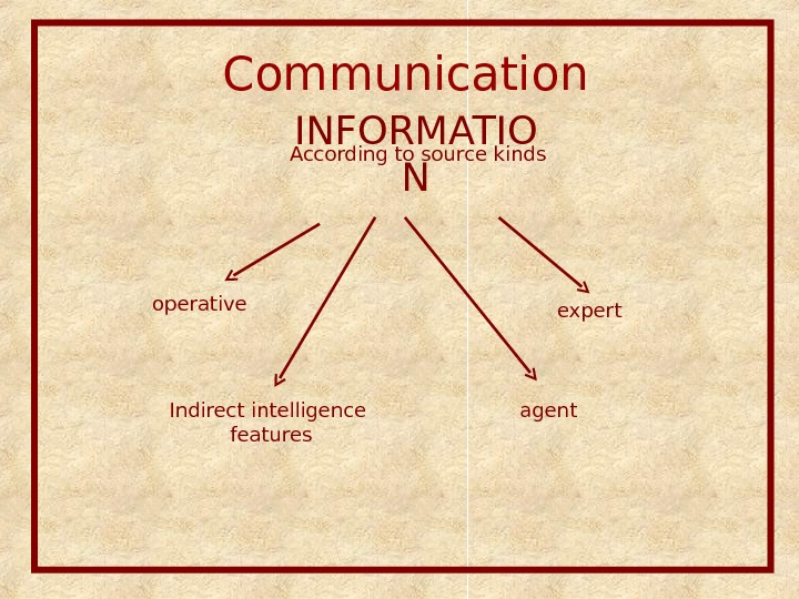 Communication  INFORMATIO NAccording to source kinds operative expert agent. Indirect intelligence features