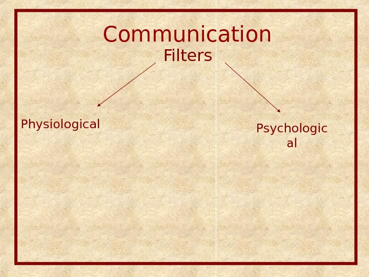Communication  Filters Psychologic al. Physiological
