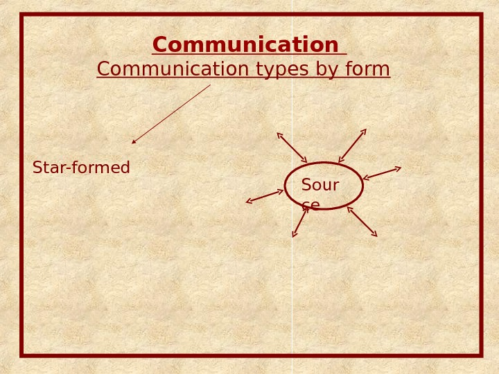 Communication types by form Star-formed Sour ce