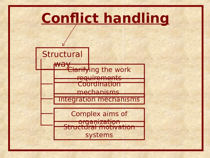 Conflict handling Structural way Clarifying the work requirements Coordination mechanisms Integration mechanisms Complex aims of organization