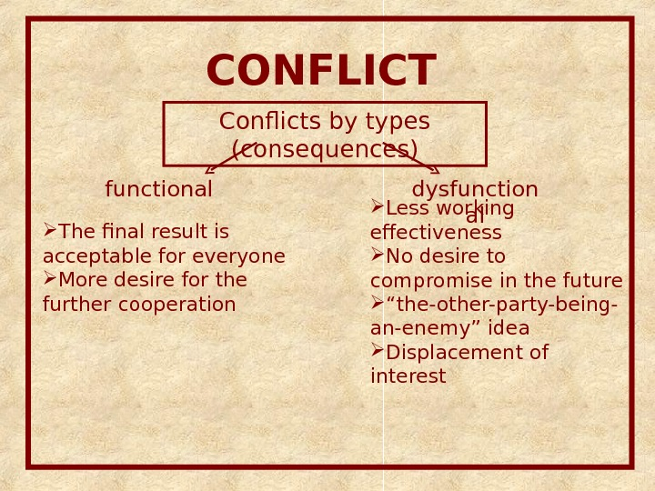 CONFLICT Conflicts by types (consequences) functional dysfunction al The final result is acceptable for everyone More