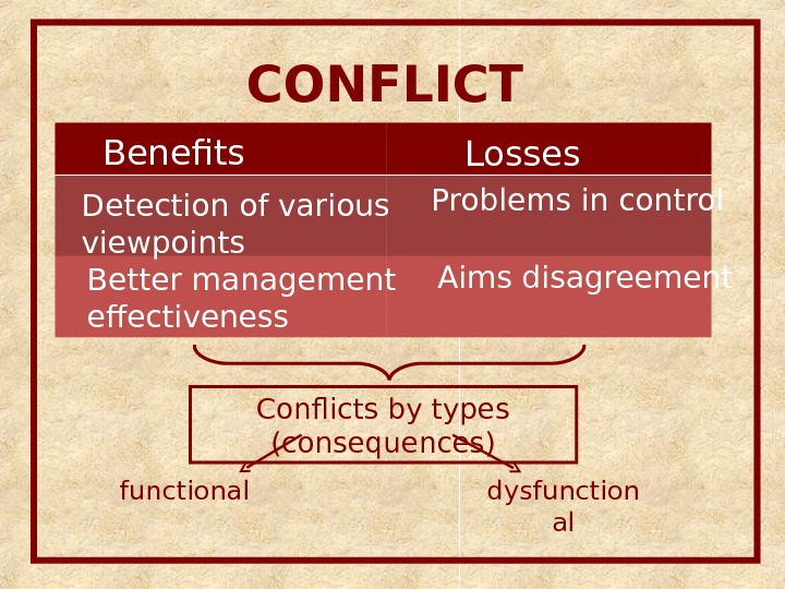 CONFLICT Benefits Losses Detection of various viewpoints Problems in control Aims disagreement Better management effectiveness Conflicts