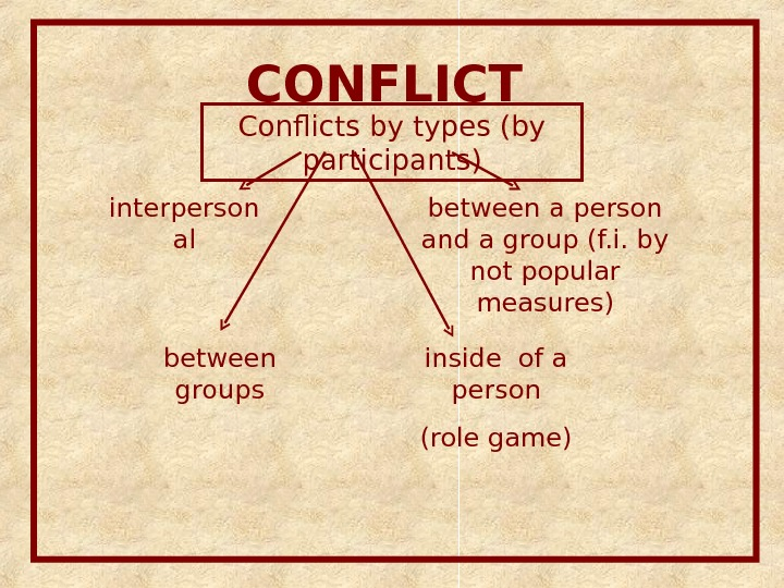 CONFLICT Conflicts by types (by participants) interperson al between a person and a group (f. i.