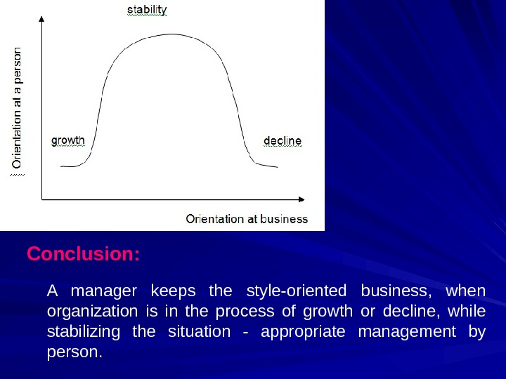 A manager keeps the style-oriented business,  when organization is in the process of growth or