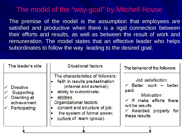 "The model of the ""way-goal by Mitchell House The premise of the model is the assumption"