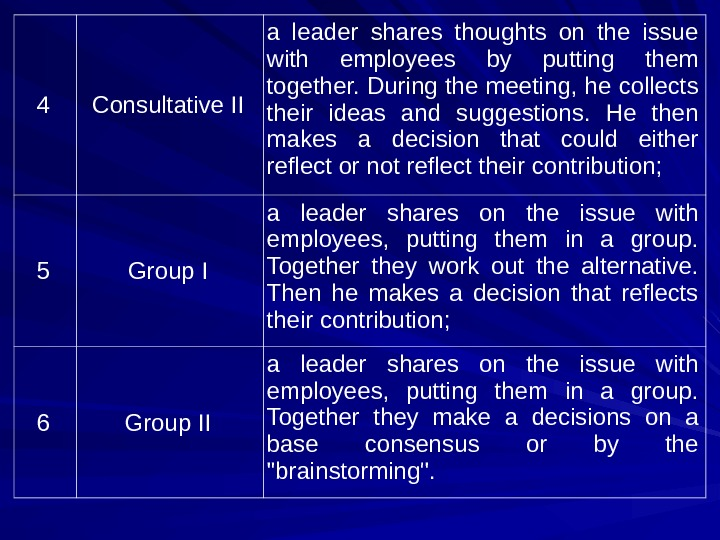4 Consultative II a leader shares thoughts on the issue with employees by putting them together.