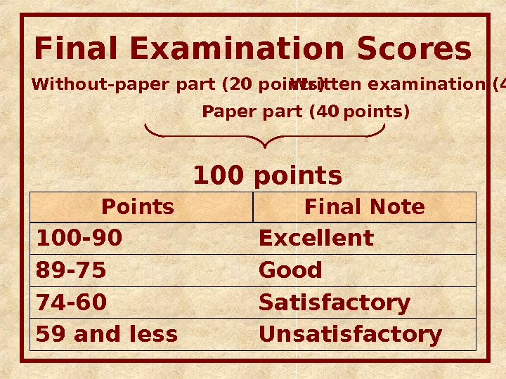 Final Examination Scores Written examination (40 points) Paper part (40  points)Without-paper part (20 points) 100