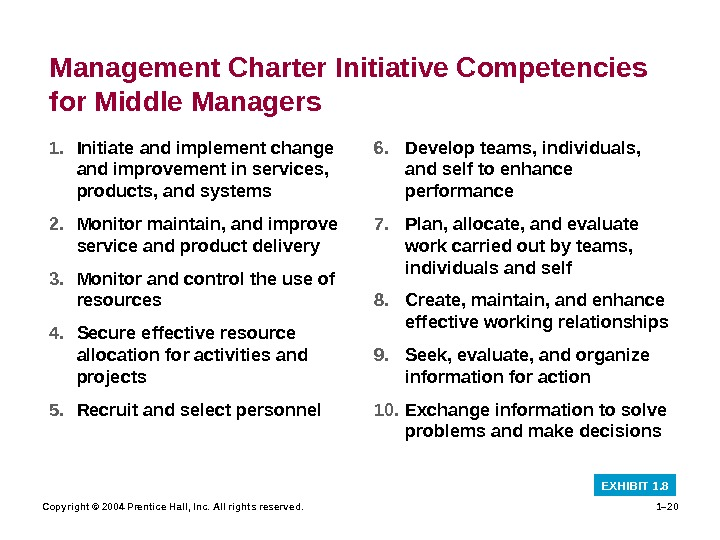 Copyright © 2004 Prentice Hall, Inc. All rights reserved. 1– 20 Management Charter Initiative Competencies for