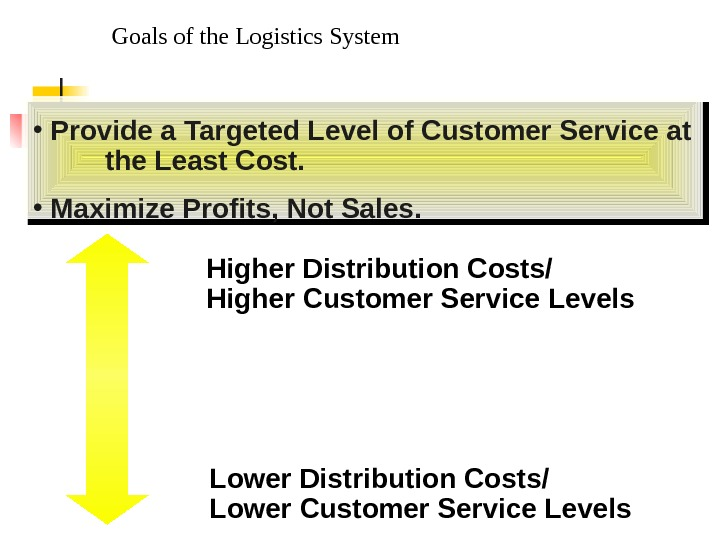 Goals of the Logistics System •  Provide a Targeted Level of Customer Service at