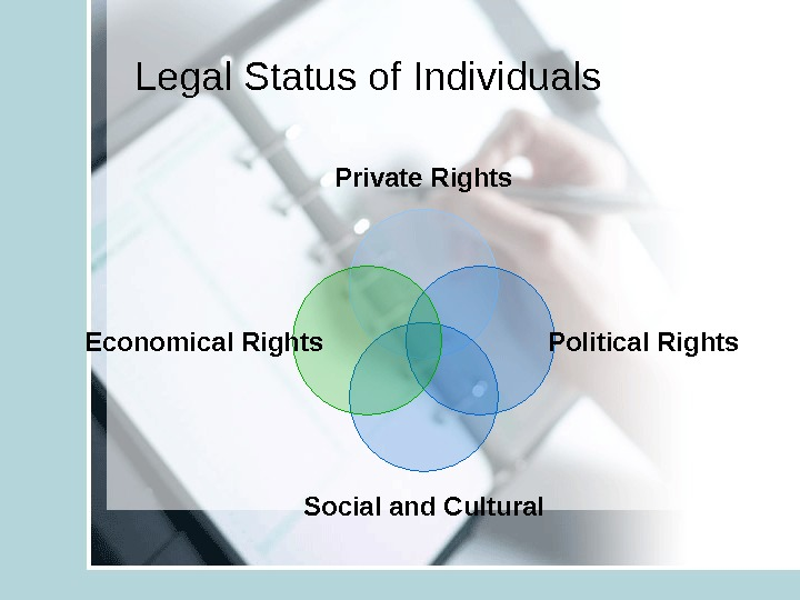 Legal Status of Individuals Private Rights Political Rights Social and Cultural. Economical Rights