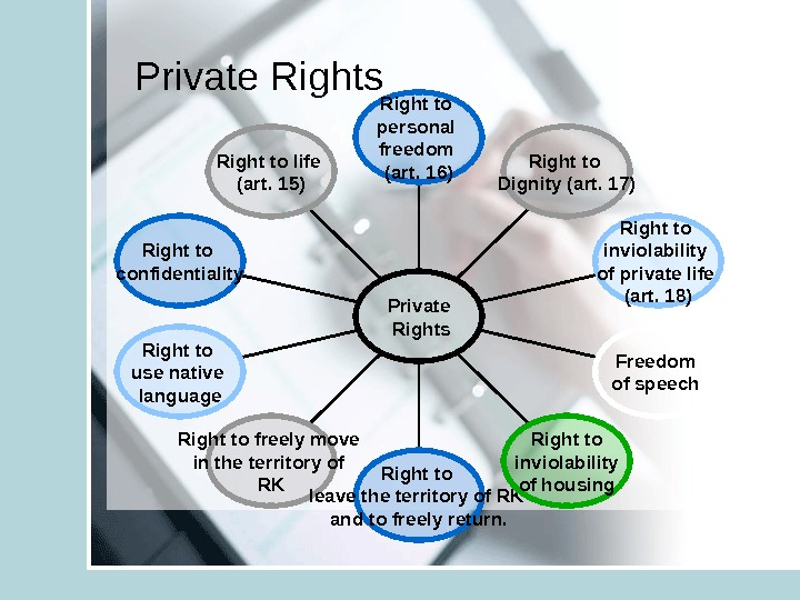Private Rights Right to life (art. 15) Right to confidentiality Right to use native language Right