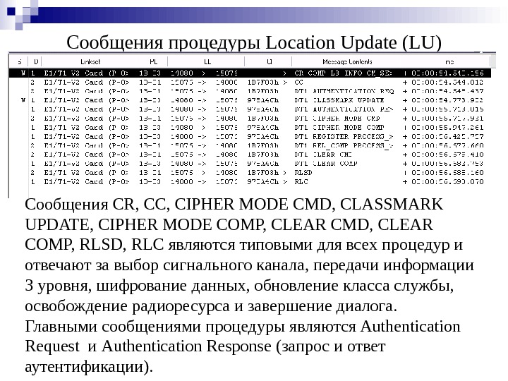 Сообщения процедуры Location Update (LU) Сообщения CR, CC, CIPHER MODE CMD, CLASSMARK UPDATE, CIPHER MODE COMP,
