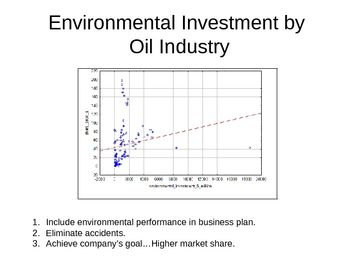 Environmental Investment by Oil Industry 1. Include environmental performance in business plan. 2. Eliminate