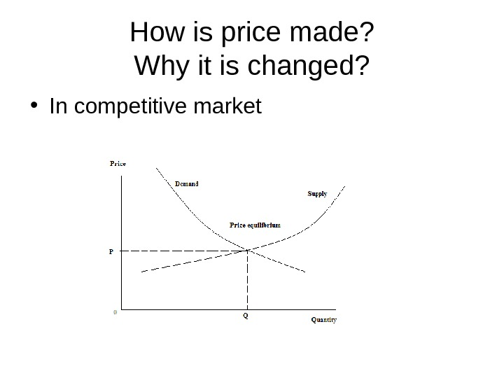 How is price made? Why it is changed?  • In competitive market