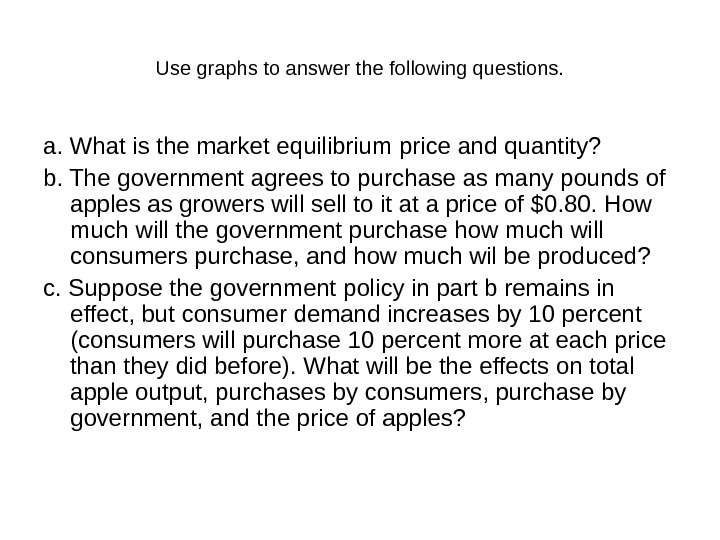 Use graphs to answer the following questions. a. What is the market equilibrium price and quantity?