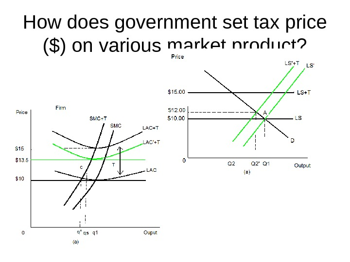 How does government set tax price ($) on various market product?