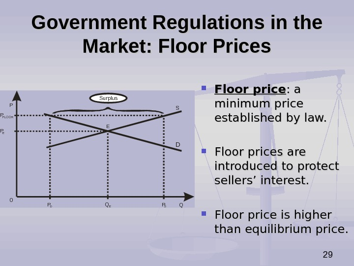 29 Government Regulations in the Market: Floor Prices. P Q S D P PEFLO