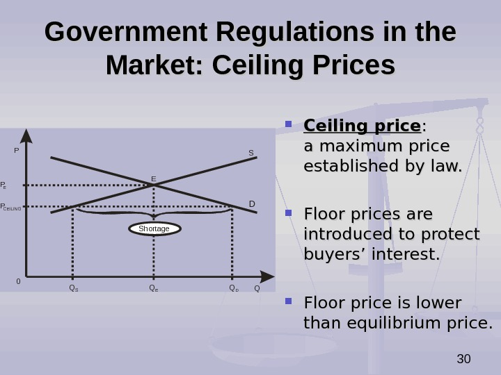 30 Government Regulations in the Market: Ceiling Prices P QS DP E P CEILING