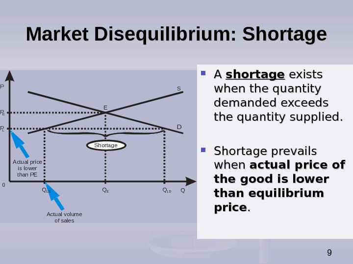 9 Market Disequilibrium: Shortage A A shortage exists when the quantity demanded exceeds the